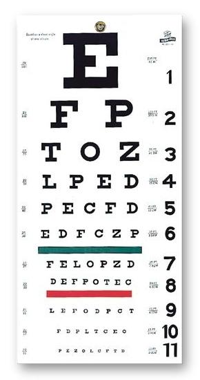 Five common perceptual errors free essays 1 20