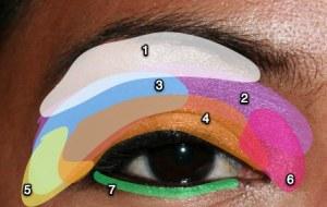 eye makeup map