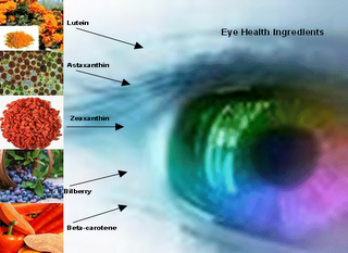 eye health ingedients